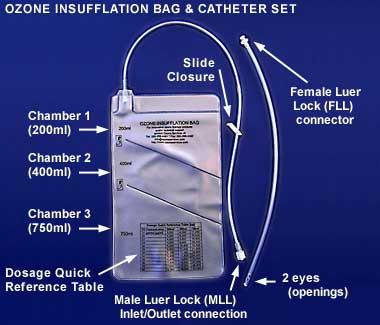 Ozone Insufflation Bag
